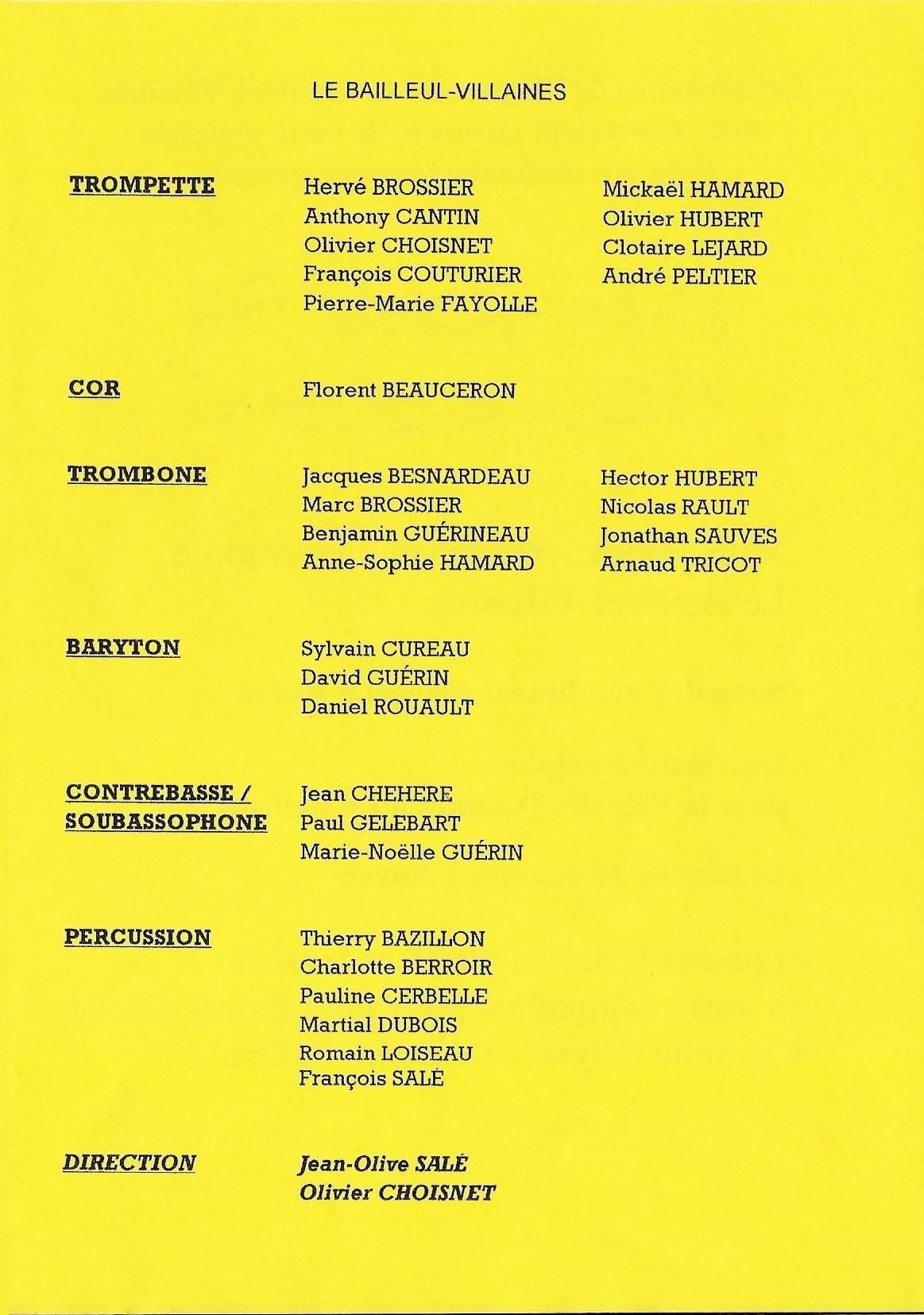 Parce Sur Sarthe Concert De L Harmonie Le Bailleul Villaines